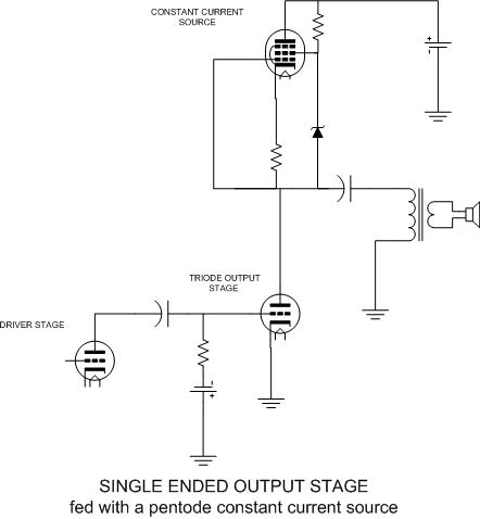 Single Ended Output Stages | Tubelab
